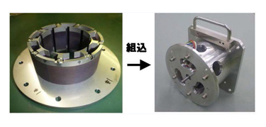 (Left) Stator core assembled by new nanocrystalline alloy NANOMET®/(Right) A demonstrative motor for evaluating performance.