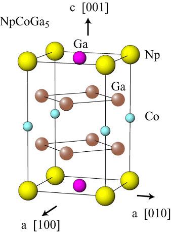 正方晶NpCoGa5の結晶構造