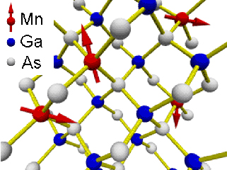 Fig: Structure of magnetic semiconductors (Ga,Mn)As.  Mn atoms are randomly substituted with Ga atoms.